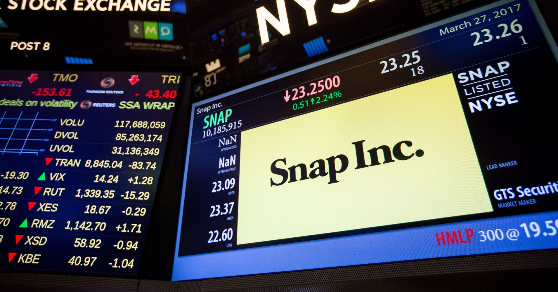 A monitor displays Snap Inc. signage on the floor of the New York Stock Exchange (NYSE) in New York.