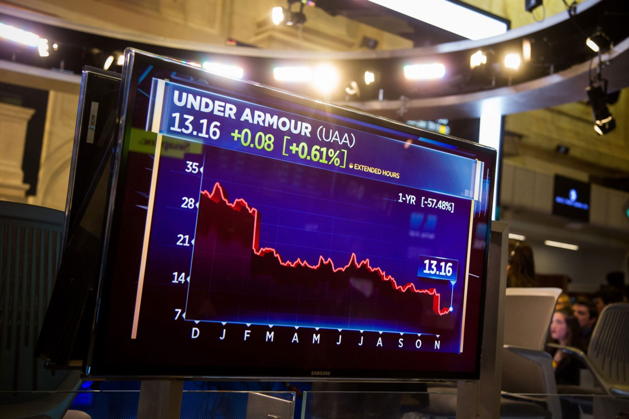 Earnings and Trade Worries Sink Under Armour and Apparel Makers