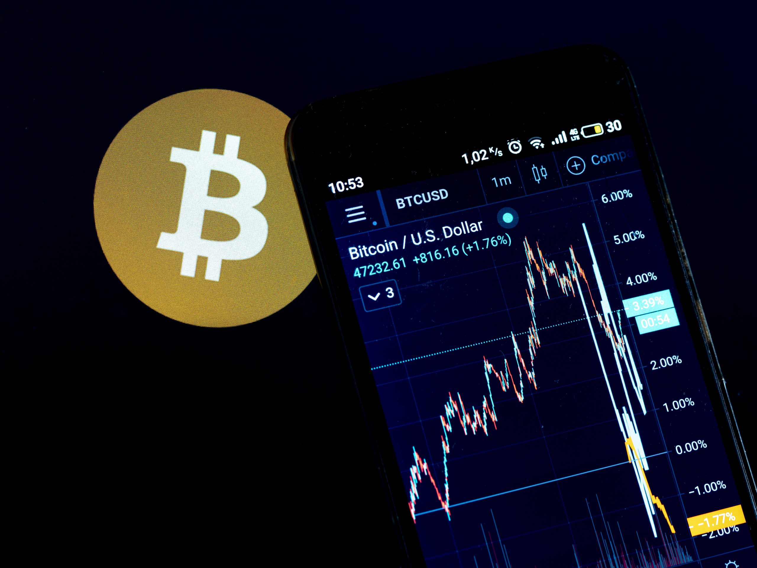 Bitcoin smashes through $51,000 to hit a new all-time high