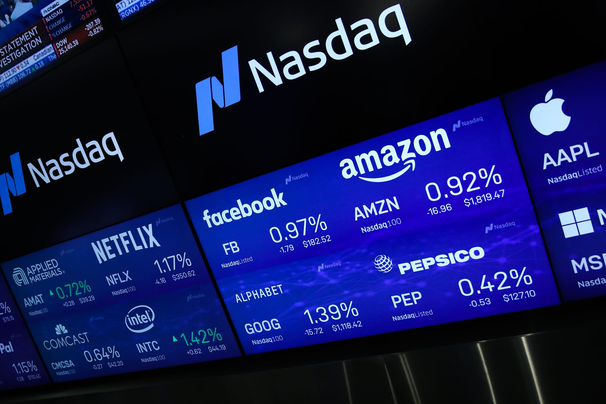 Stock futures dip even after Amazon reports profit surge